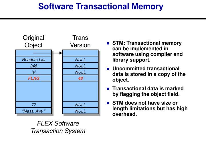 STM: Transactional memory can be implemented in software using compiler and library support.