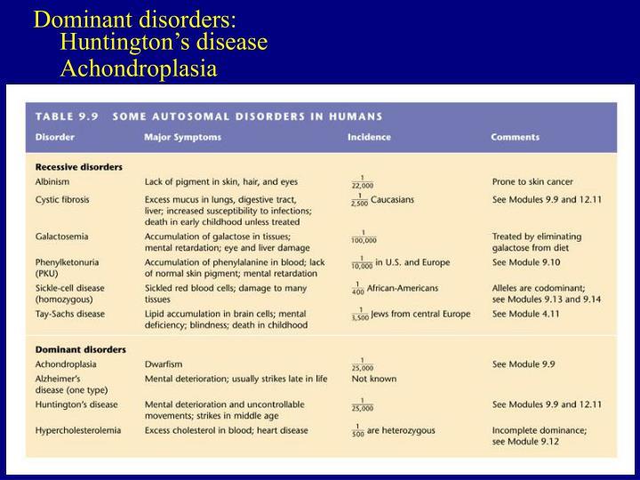 Dominant disorders: