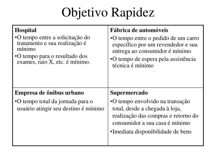 Objetivo Rapidez