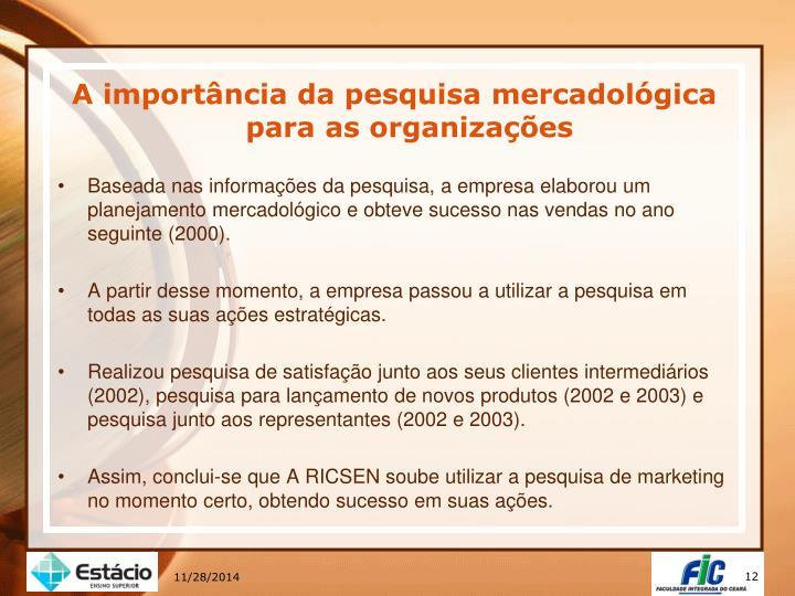 A importância da pesquisa mercadológica para as organizações