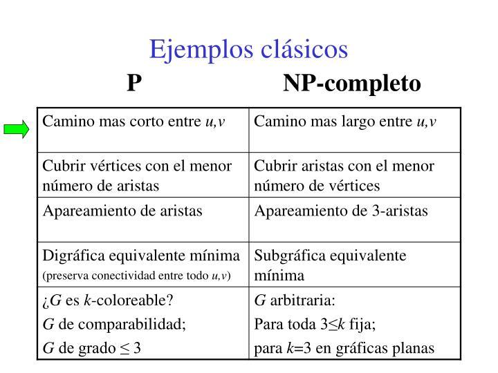 Ejemplos clásicos