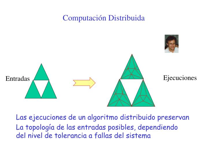 Computación Distribuida