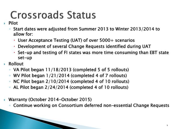 Crossroads Status