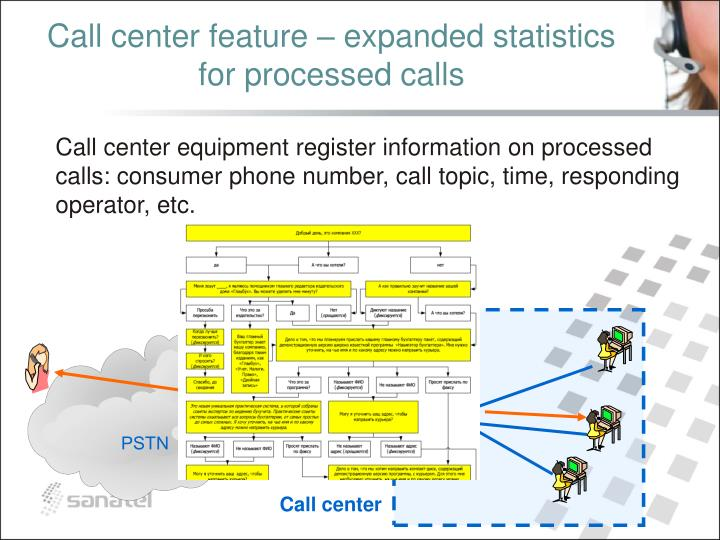 Call center feature – expanded statistics for processed calls