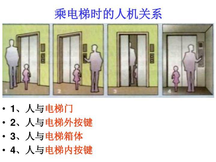 乘电梯时的人机关系