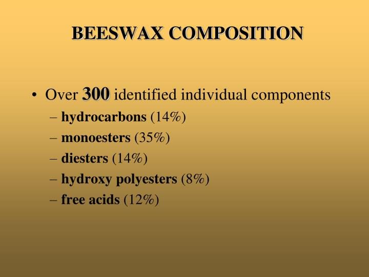 BEESWAX COMPOSITION