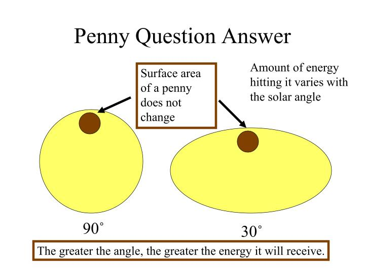 Penny Question Answer