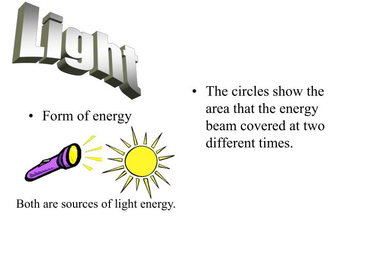 Form of energy