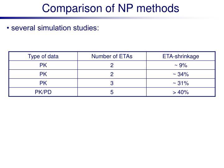 Comparison of NP methods