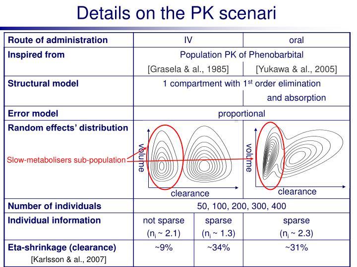 Details on the PK scenari