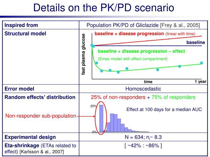 Details on the PK/PD scenario