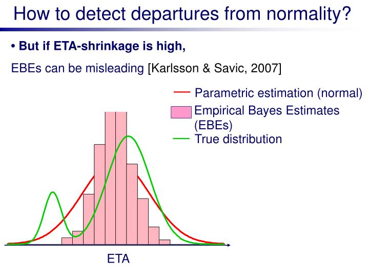 How to detect departures from normality?