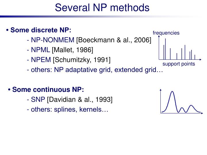 Several NP methods