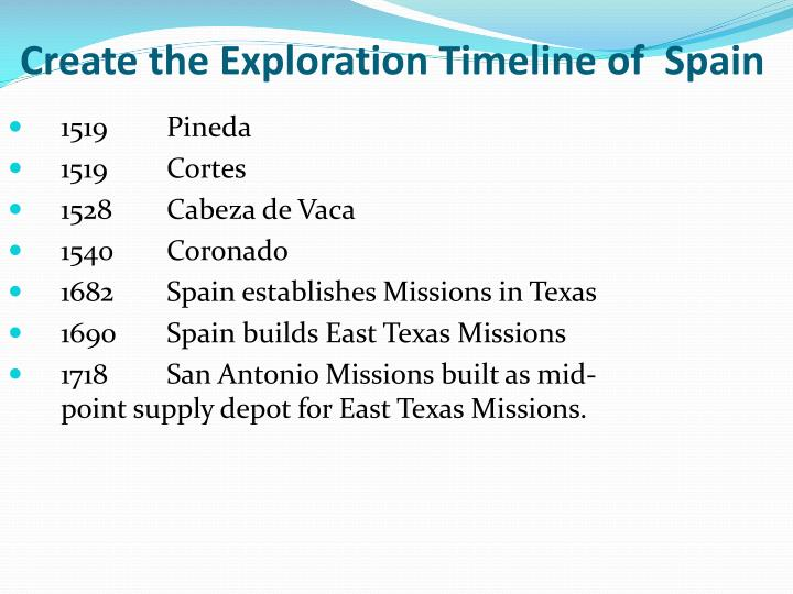 Create the Exploration Timeline of  Spain