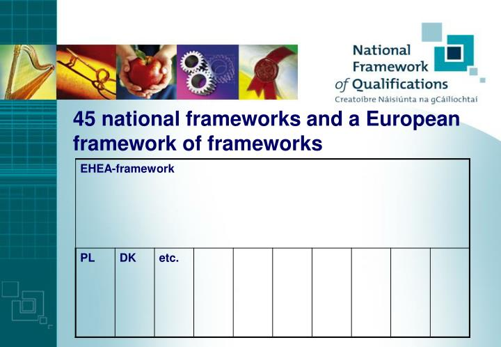 45 national frameworks and a European framework of frameworks