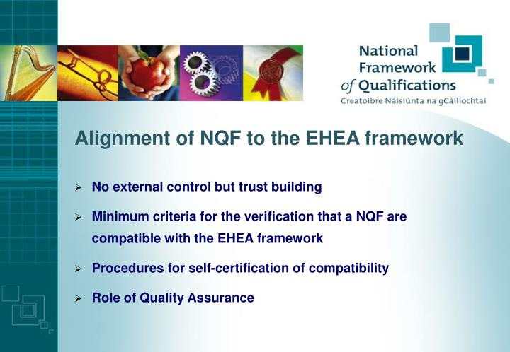Alignment of NQF to the EHEA framework