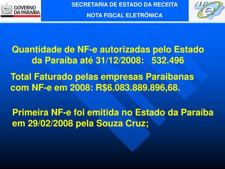 Quantidade de NF-e autorizadas pelo Estado da Paraíba até 31/12/2008:   532.496