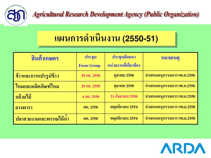 Agricultural Research Development Agency (Public Organization)