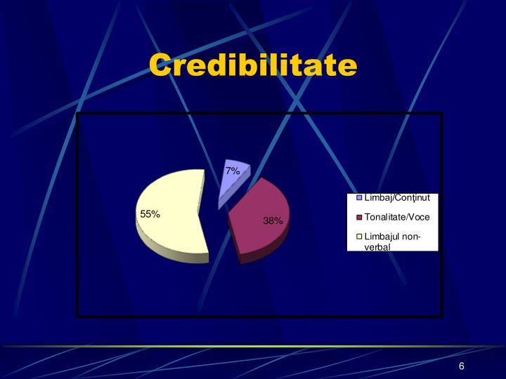 Credibilitate
