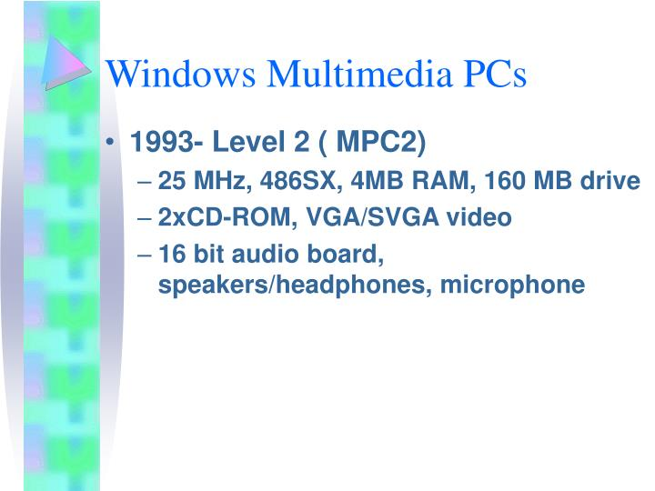 Windows Multimedia PCs