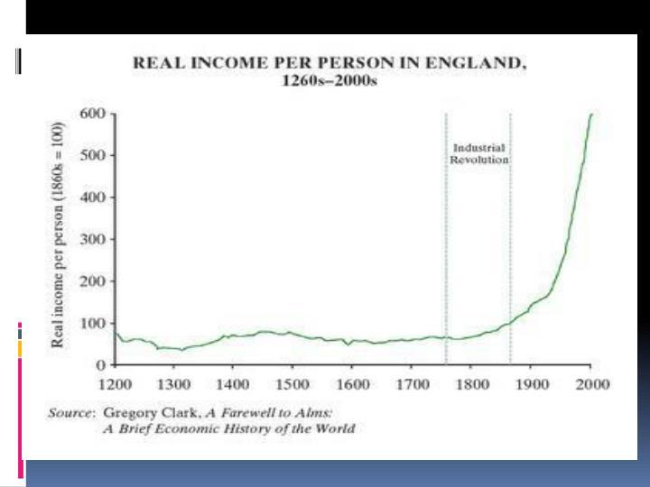 Au cours des cent dernires annes, la plupart des pays ont connu une croissance conomique significative en termes historiques.
