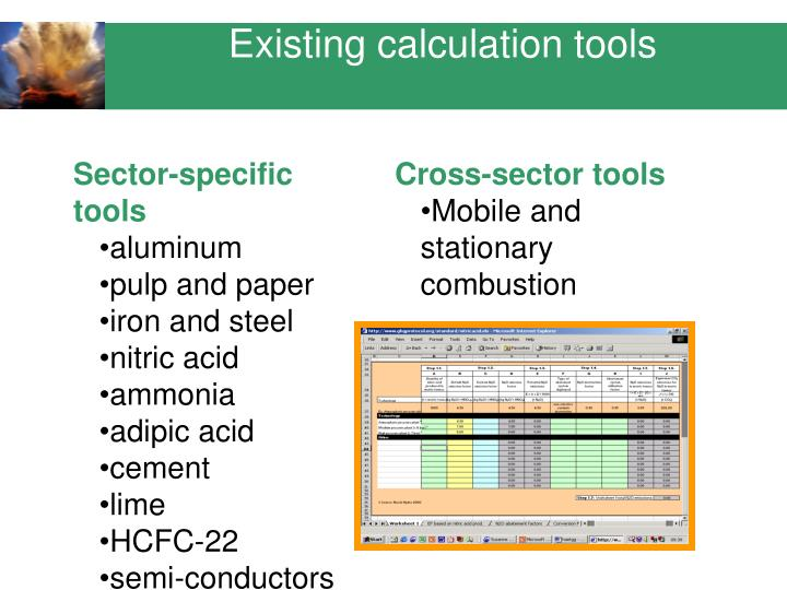 Existing calculation tools