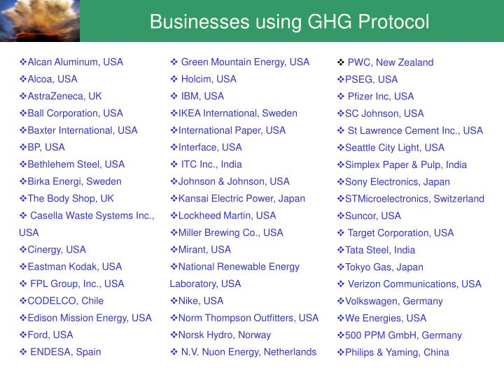 Businesses using GHG Protocol