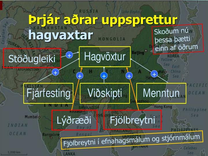 Þrjár aðrar uppsprettur
