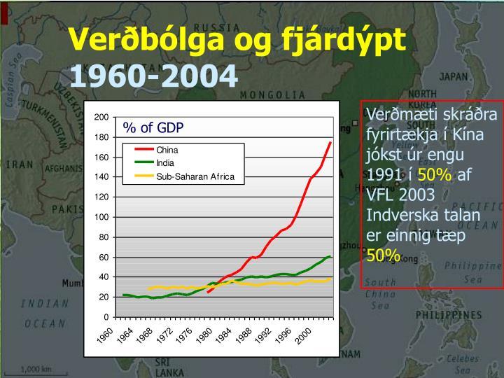 Verðbólga og fjárdýpt