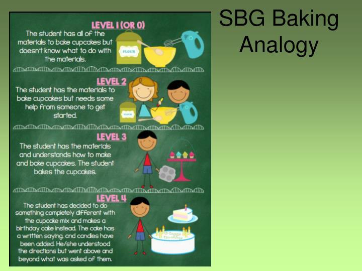 SBG Baking Analogy