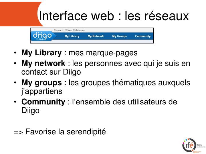 Interface web : les réseaux