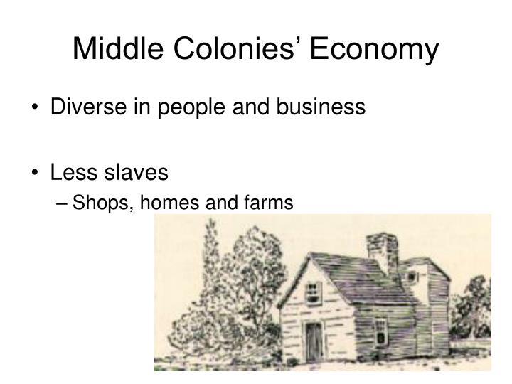 Middle Colonies' Economy