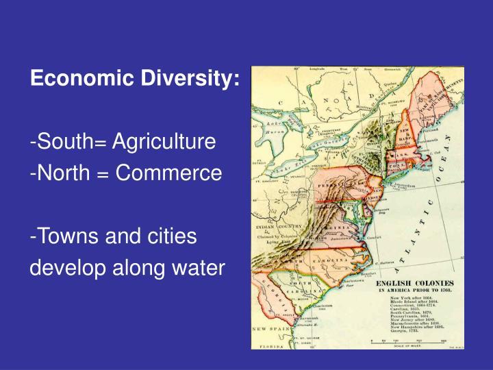 Economic Diversity: