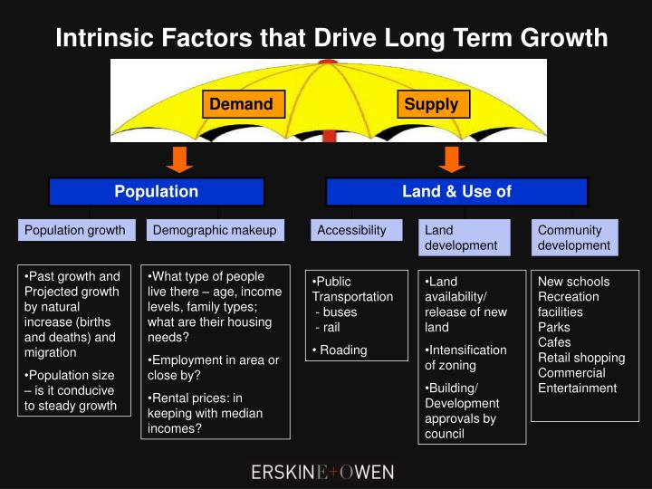Intrinsic Factors that Drive Long Term Growth