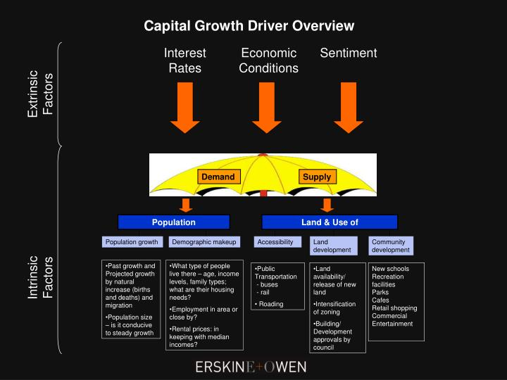 Capital Growth Driver Overview
