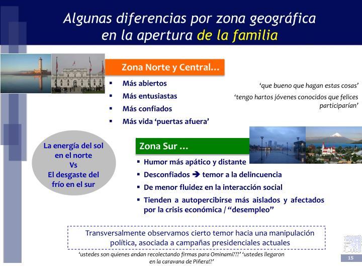 Algunas diferencias por zona geográfica