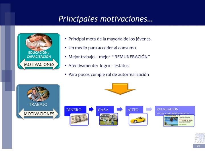 Principales motivaciones…