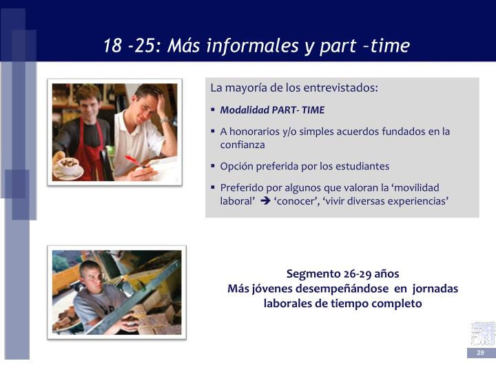 18 -25: Más informales y part –time