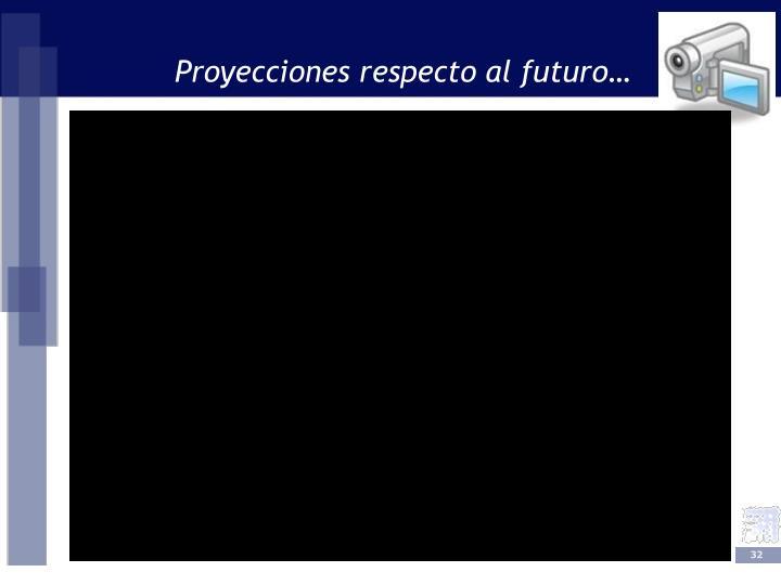 Proyecciones respecto al futuro…