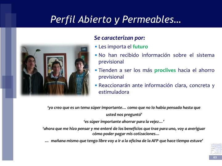 Perfil Abierto y Permeables…