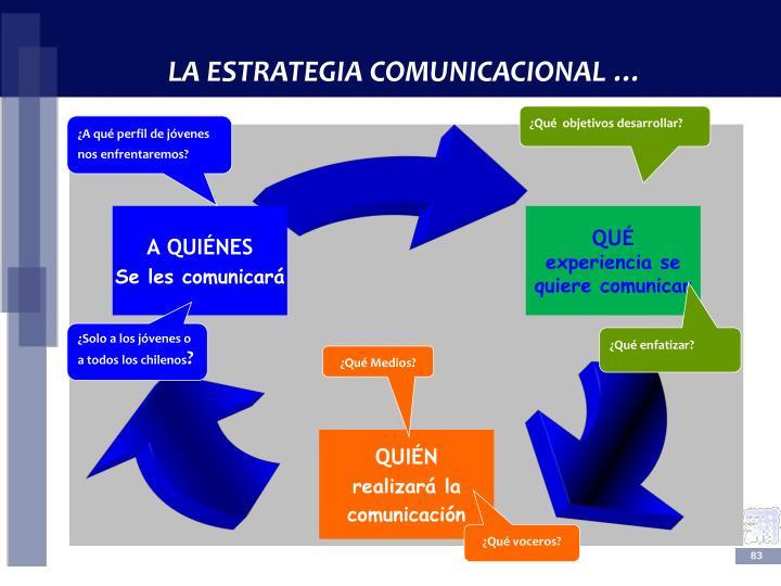 LA ESTRATEGIA COMUNICACIONAL …