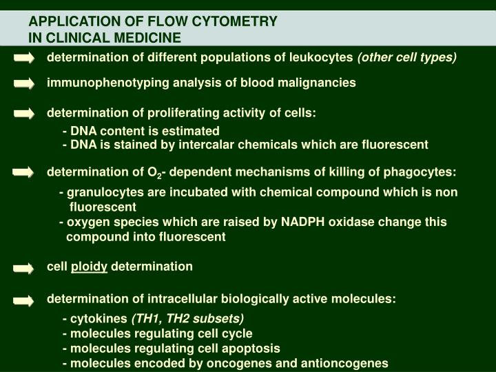 APPLICATION OF FLOW CYTOMETRY