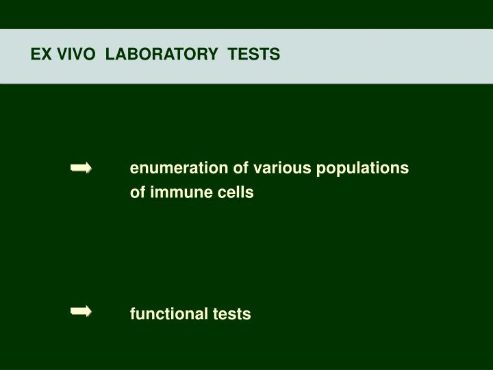EX VIVO  LABORATORY  TESTS