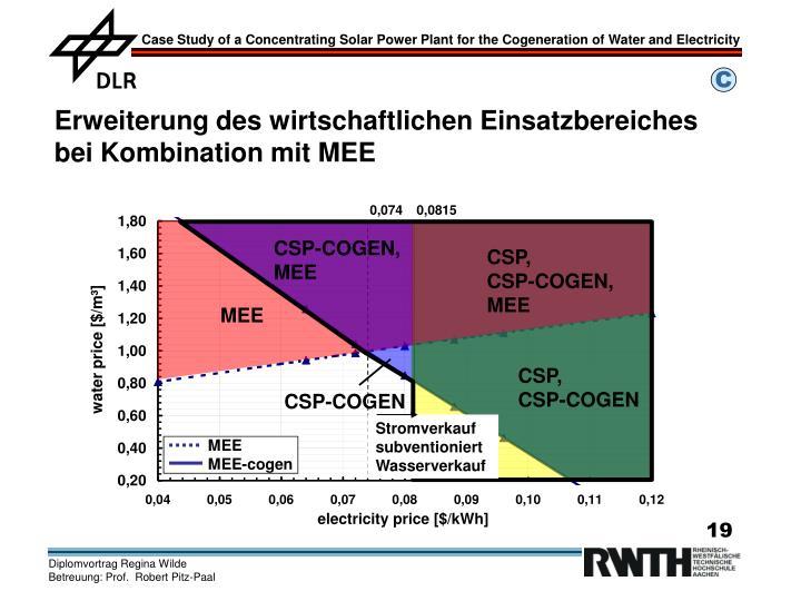 CSP-COGEN,
