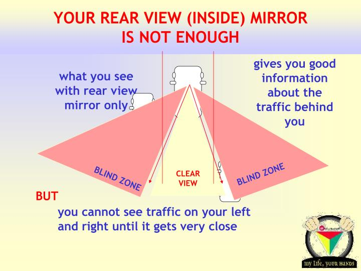 Your rear view inside mirror is not enough