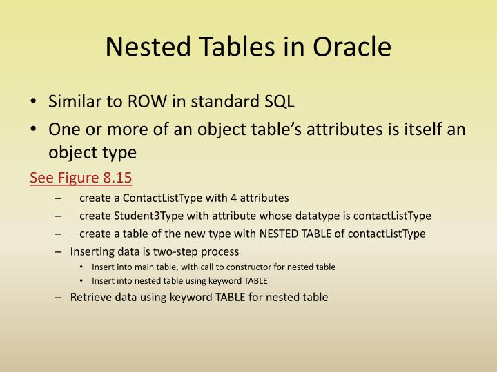 Nested Tables in Oracle