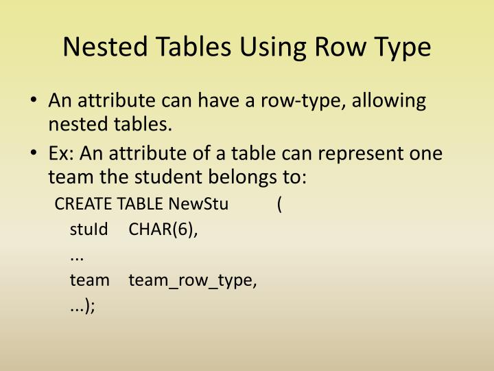 Nested Tables Using Row Type