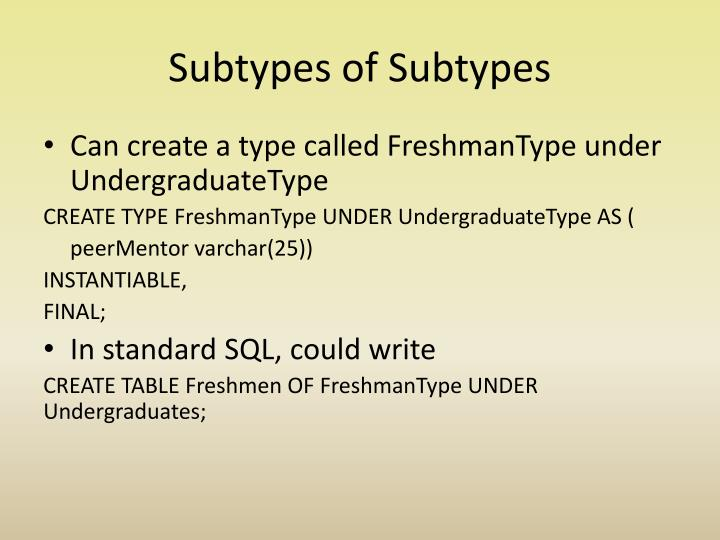 Subtypes of Subtypes