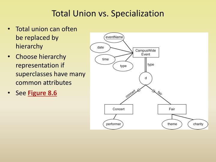 Total Union vs. Specialization
