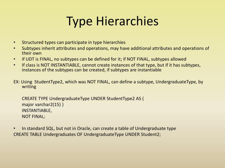 Type Hierarchies